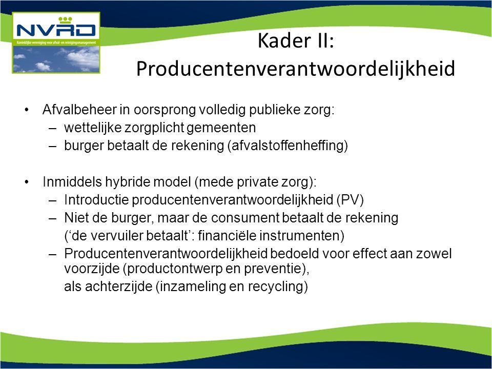 Kader II: Producentenverantwoordelijkheid Afvalbeheer in oorsprong volledig publieke zorg: –wettelijke zorgplicht gemeenten –burger betaalt de rekenin