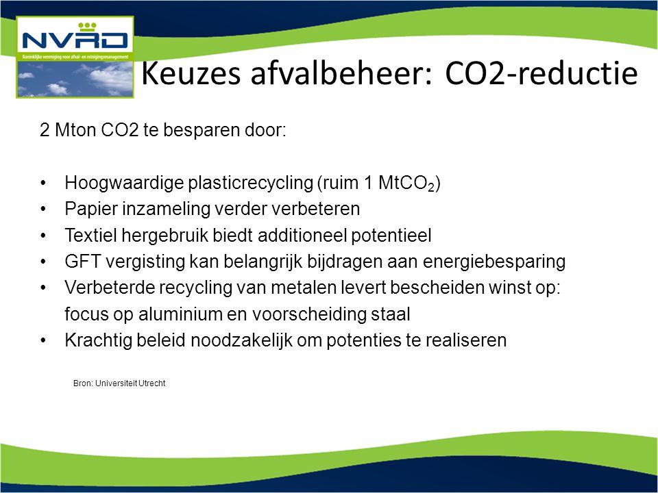 Keuzes afvalbeheer: CO2-reductie 2 Mton CO2 te besparen door: Hoogwaardige plasticrecycling (ruim 1 MtCO 2 ) Papier inzameling verder verbeteren Textiel hergebruik biedt additioneel potentieel GFT vergisting kan belangrijk bijdragen aan energiebesparing Verbeterde recycling van metalen levert bescheiden winst op: focus op aluminium en voorscheiding staal Krachtig beleid noodzakelijk om potenties te realiseren Bron: Universiteit Utrecht