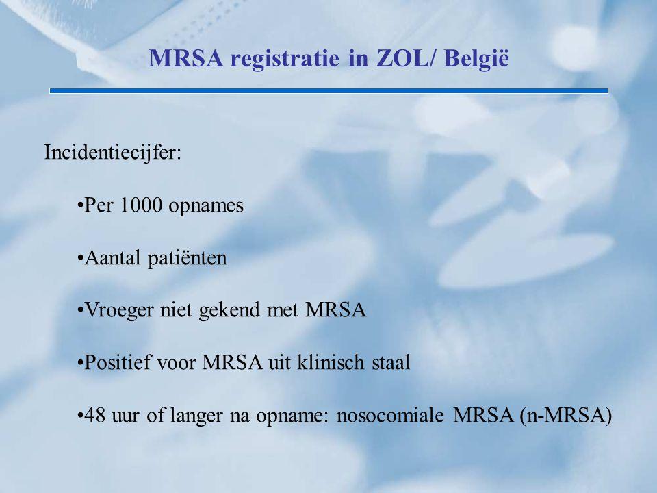 MRSA registratie in ZOL/ België Incidentiecijfer: Per 1000 opnames Aantal patiënten Vroeger niet gekend met MRSA Positief voor MRSA uit klinisch staal