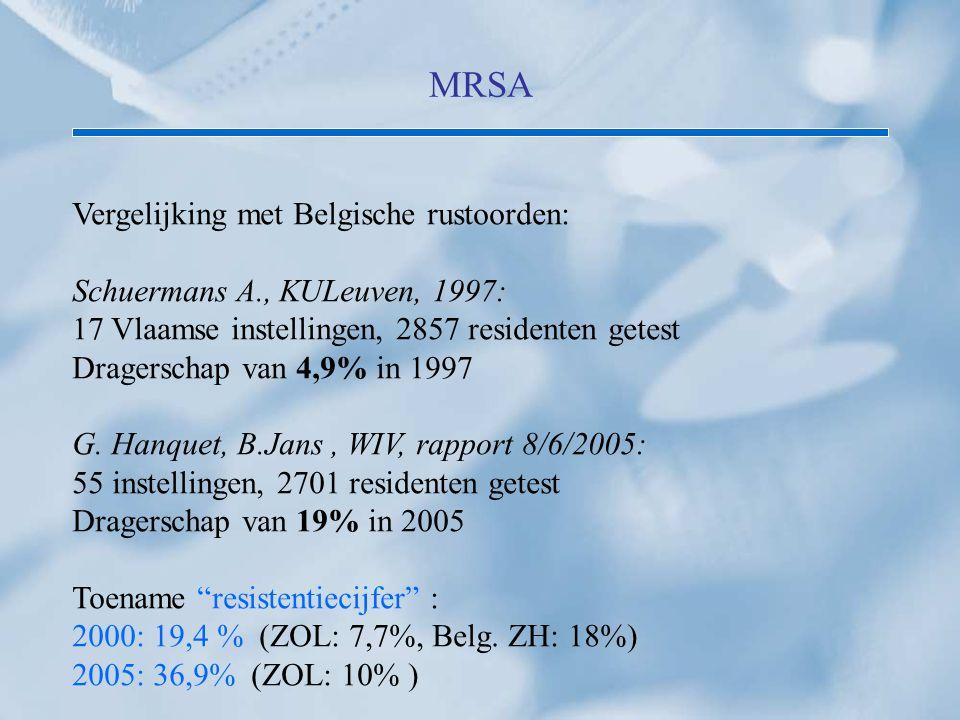 MRSA Vergelijking met Belgische rustoorden: Schuermans A., KULeuven, 1997: 17 Vlaamse instellingen, 2857 residenten getest Dragerschap van 4,9% in 199
