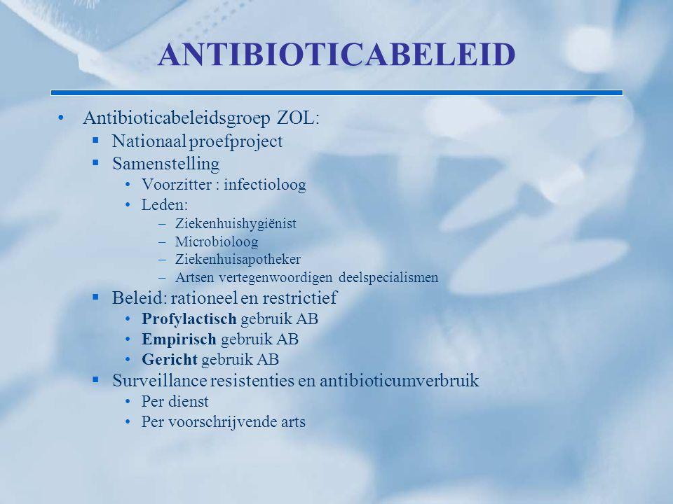 ANTIBIOTICABELEID Antibioticabeleidsgroep ZOL:  Nationaal proefproject  Samenstelling Voorzitter : infectioloog Leden: –Ziekenhuishygiënist –Microbi