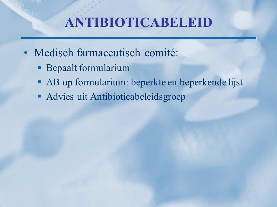 ANTIBIOTICABELEID Medisch farmaceutisch comité:  Bepaalt formularium  AB op formularium: beperkte en beperkende lijst  Advies uit Antibioticabeleid