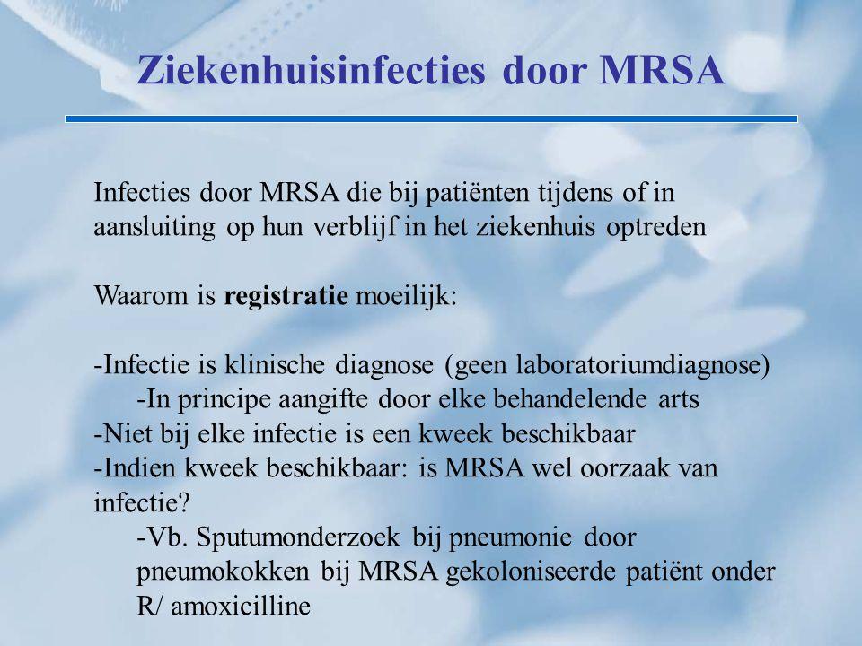 Ziekenhuisinfecties door MRSA Infecties door MRSA die bij patiënten tijdens of in aansluiting op hun verblijf in het ziekenhuis optreden Waarom is reg