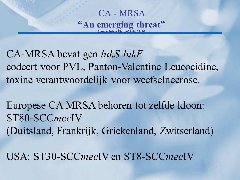 "CA - MRSA ""An emerging threat"" Lancet Infect Dis. 2005;5:275-86 CA-MRSA bevat gen lukS-lukF codeert voor PVL, Panton-Valentine Leucocidine, toxine ver"