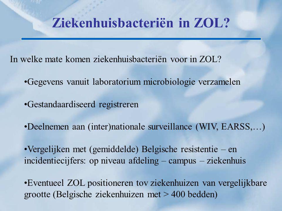 In welke mate komen ziekenhuisbacteriën voor in ZOL? Gegevens vanuit laboratorium microbiologie verzamelen Gestandaardiseerd registreren Deelnemen aan