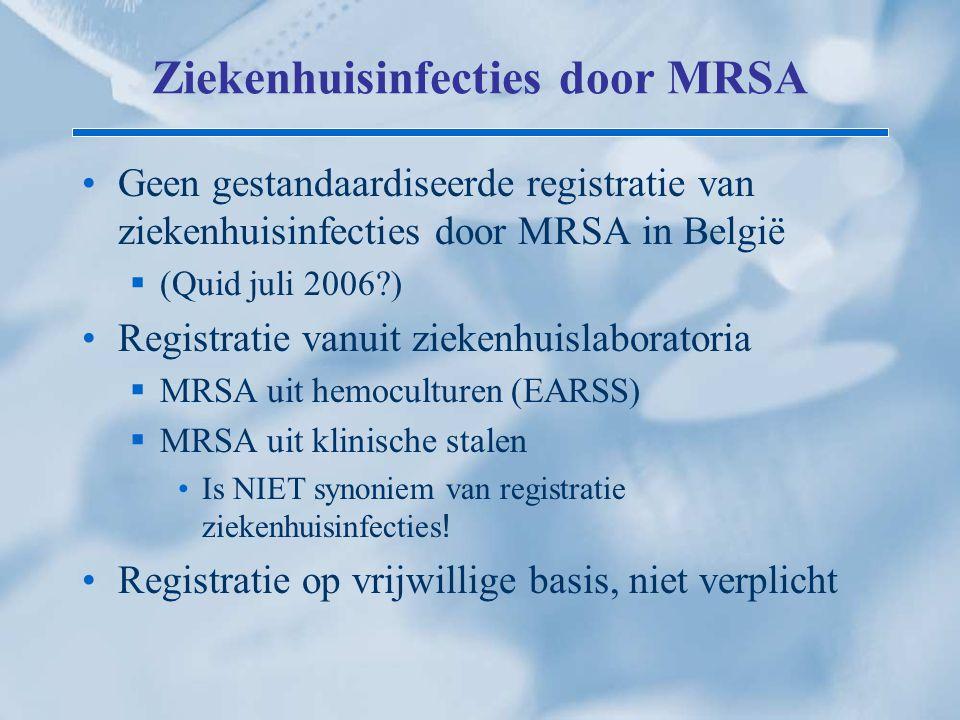Ziekenhuisinfecties door MRSA Geen gestandaardiseerde registratie van ziekenhuisinfecties door MRSA in België  (Quid juli 2006?) Registratie vanuit z