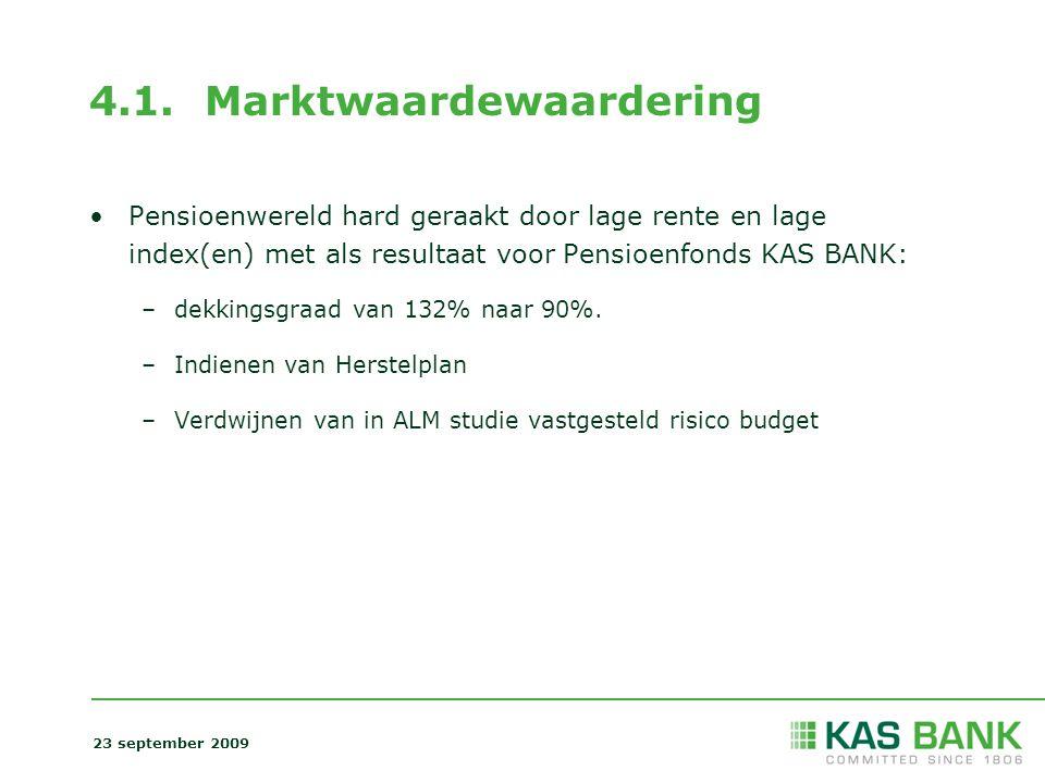 4.1. Marktwaardewaardering Pensioenwereld hard geraakt door lage rente en lage index(en) met als resultaat voor Pensioenfonds KAS BANK: –dekkingsgraad