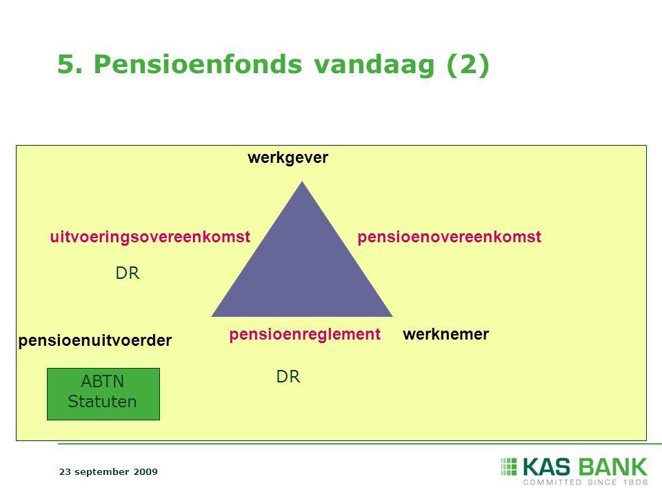 5. Pensioenfonds vandaag (2) werkgever werknemer pensioenuitvoerder pensioenovereenkomst pensioenreglement uitvoeringsovereenkomst DR ABTN Statuten 23