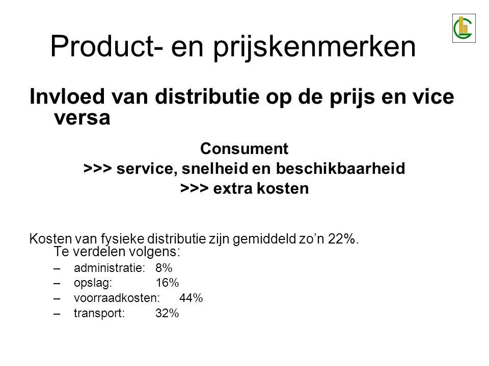 Product- en prijskenmerken Invloed van distributie op de prijs en vice versa Consument >>> service, snelheid en beschikbaarheid >>> extra kosten Koste