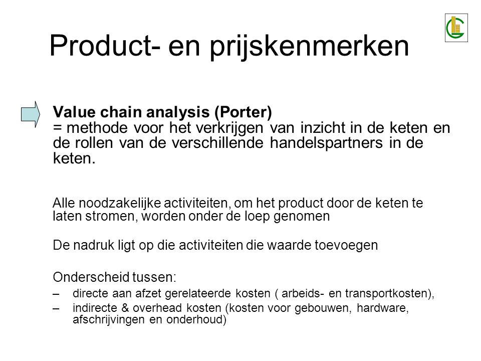 Product- en prijskenmerken Value chain analysis (Porter) = methode voor het verkrijgen van inzicht in de keten en de rollen van de verschillende hande