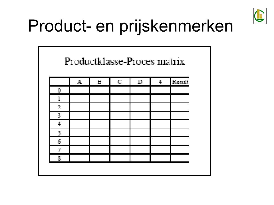 Product- en prijskenmerken Marketinginspanningen >>> Bekendheid en goed kwaliteitsimago van product tgv innovatie op: –Productvlak (eigenschappen, kwalitiet, etc.) –Kwaliteit van serviceverlening –Reclame –...