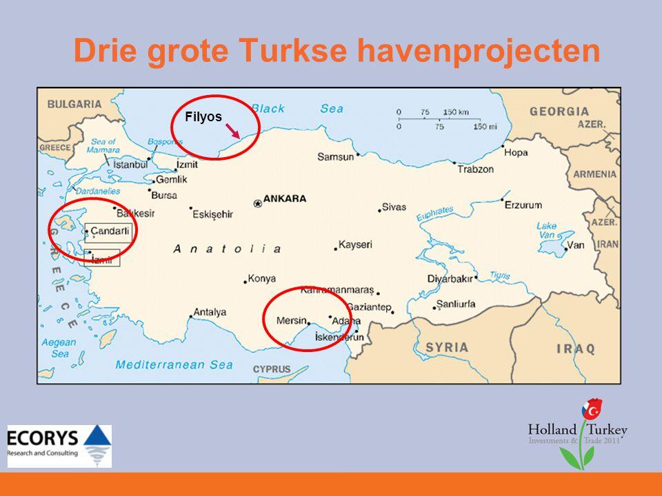 Haven van Filyos Greenfield havenproject met faciliteiten voor: Containers Breakbulk (vooral ijzer en staal) Droge bulk (ijzererts en kolen) Totale capaciteit is gepland op: Containers 0.93 miljoen TEU Breakbulk 3.6 miljoen ton Droge bulk 10 miljoen ton Totale investeringskosten bedragen 641 miljoen euro Project bestaat uit 3 fasen (2015,2030 en 2035) Financiering: mix van Turkse overheid, Europese steun en IFI-lening.