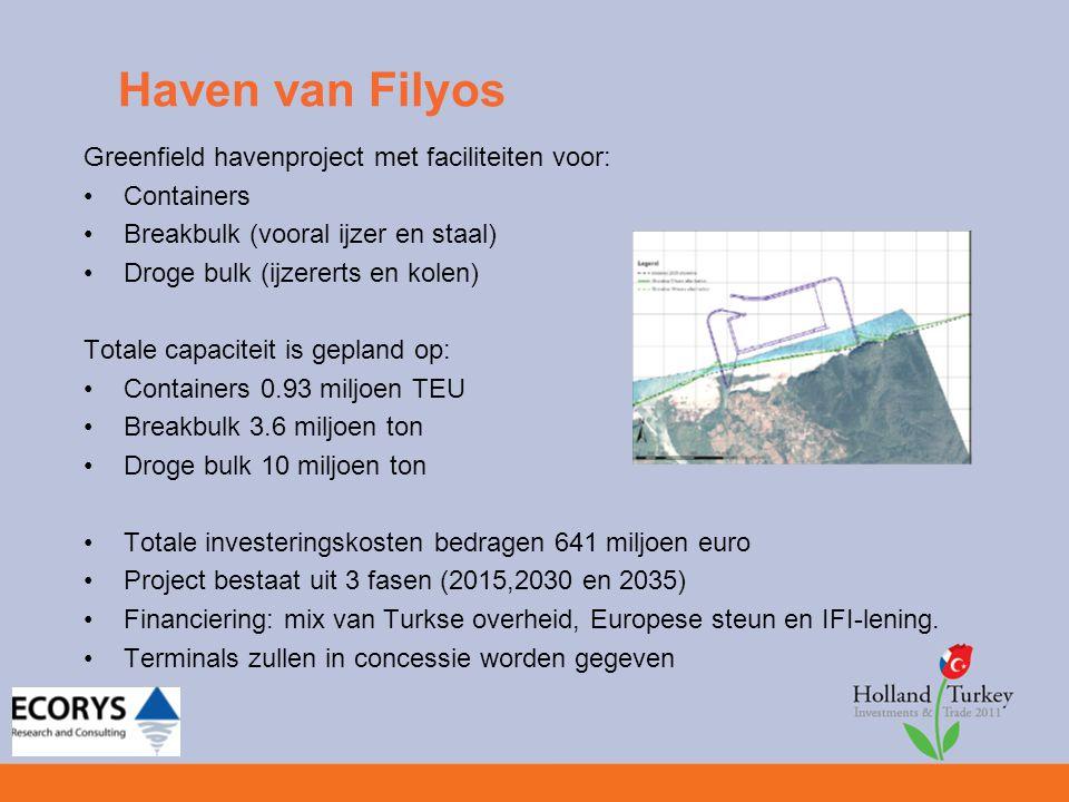 Haven van Filyos Greenfield havenproject met faciliteiten voor: Containers Breakbulk (vooral ijzer en staal) Droge bulk (ijzererts en kolen) Totale ca