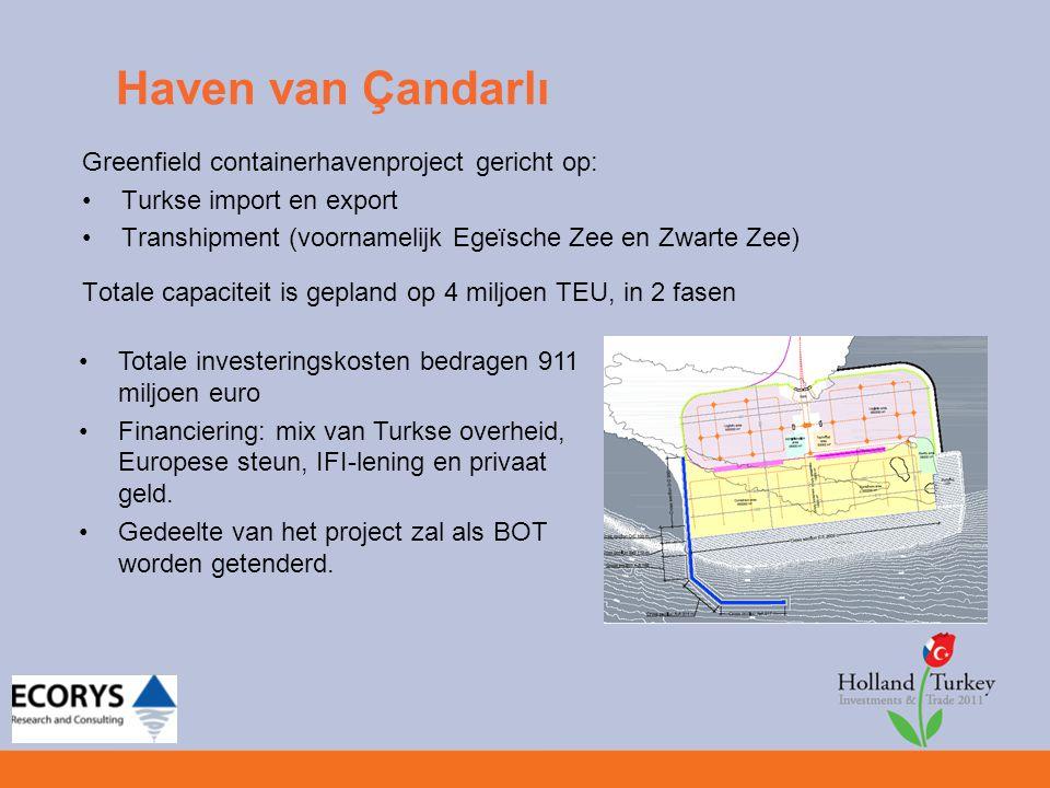 Haven van Çandarlı Greenfield containerhavenproject gericht op: Turkse import en export Transhipment (voornamelijk Egeïsche Zee en Zwarte Zee) Totale