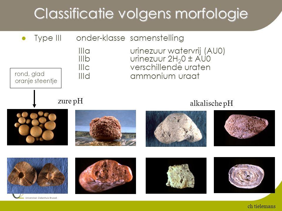 Type III onder-klassesamenstelling IIIaurinezuur watervrij (AU0) IIIburinezuur 2H 2 0 ± AU0 IIIcverschillende uraten IIIdammonium uraat Classificatie