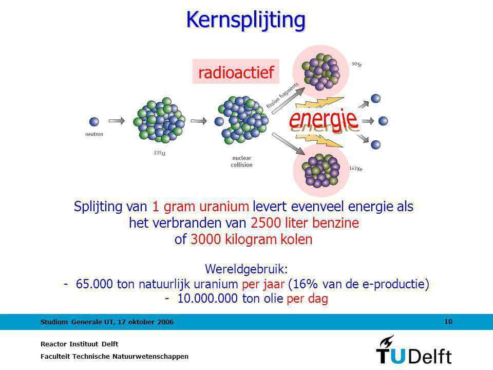 Reactor Instituut Delft Faculteit Technische Natuurwetenschappen 10 Studium Generale UT, 17 oktober 2006 Splijting van 1 gram uranium levert evenveel energie als het verbranden van 2500 liter benzine of 3000 kilogram kolen radioactief Kernsplijting Wereldgebruik: - 65.000 ton natuurlijk uranium per jaar (16% van de e-productie) - 10.000.000 ton olie per dag