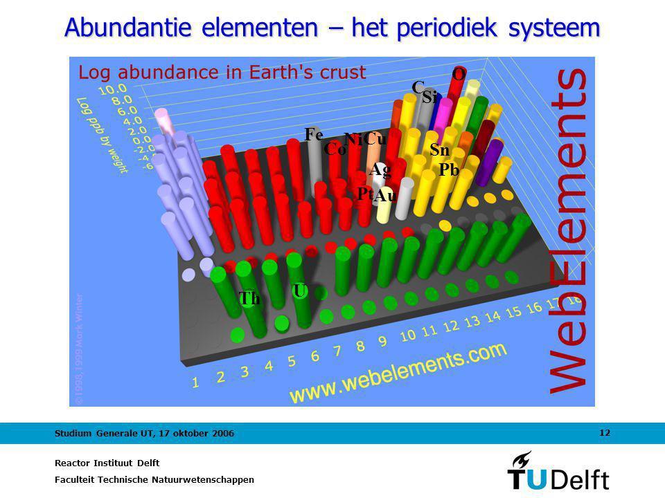 Reactor Instituut Delft Faculteit Technische Natuurwetenschappen 12 Studium Generale UT, 17 oktober 2006 Abundantie elementen – het periodiek systeem