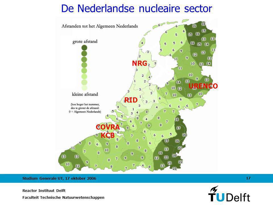 Reactor Instituut Delft Faculteit Technische Natuurwetenschappen 17 Studium Generale UT, 17 oktober 2006 De Nederlandse nucleaire sector NRG URENCO CO