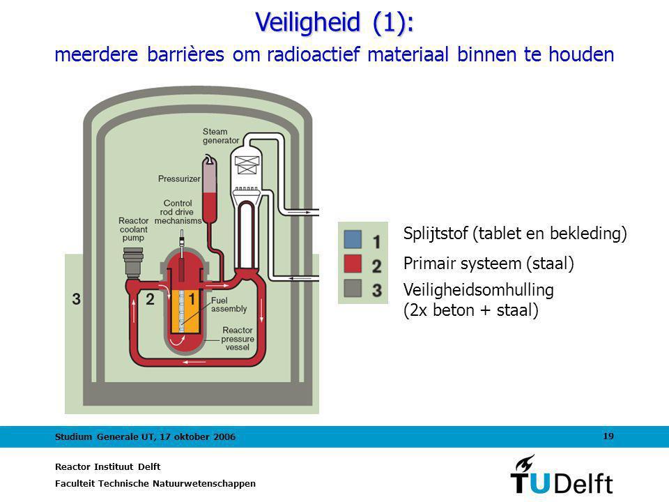 Reactor Instituut Delft Faculteit Technische Natuurwetenschappen 19 Studium Generale UT, 17 oktober 2006 Veiligheid (1): meerdere barrières om radioac