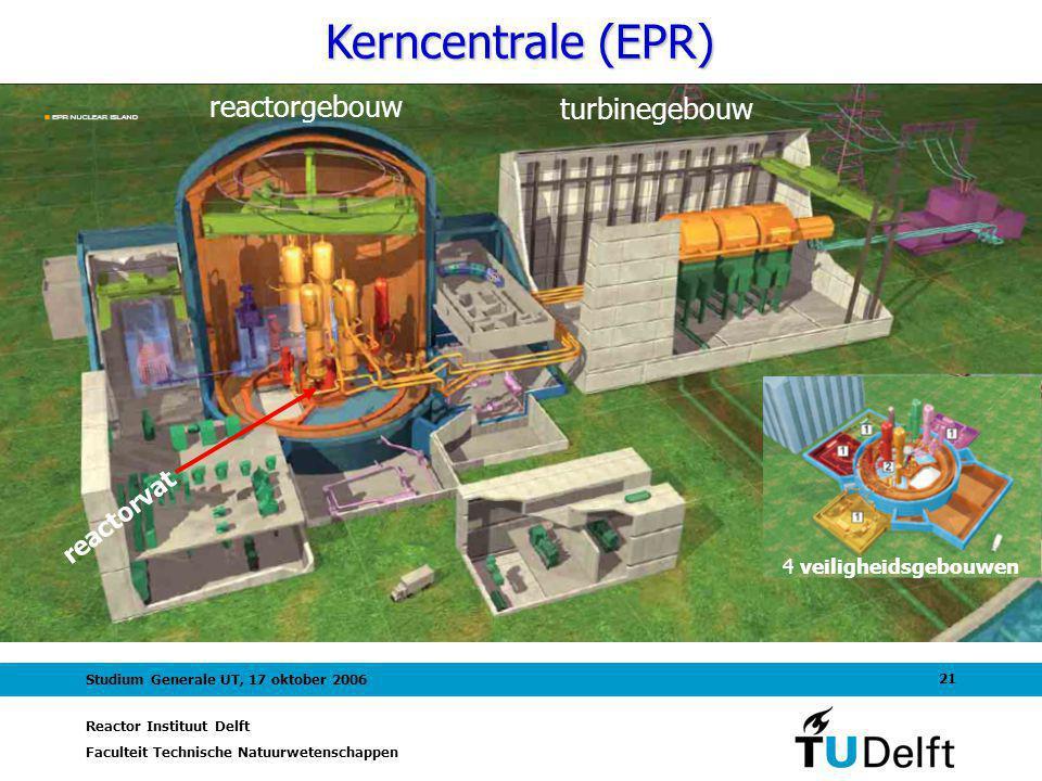 Reactor Instituut Delft Faculteit Technische Natuurwetenschappen 21 Studium Generale UT, 17 oktober 2006 Kerncentrale (EPR) reactorvat turbinegebouw reactorgebouw 4 veiligheidsgebouwen