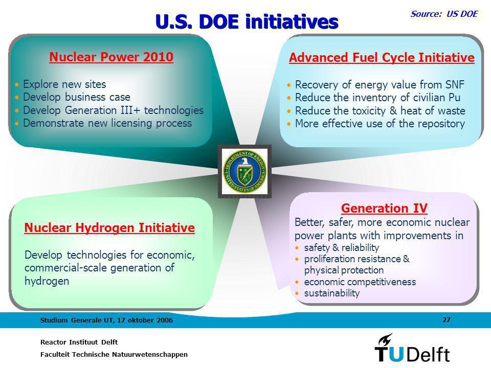 Reactor Instituut Delft Faculteit Technische Natuurwetenschappen 27 Studium Generale UT, 17 oktober 2006 U.S. DOE initiatives Advanced Fuel Cycle Init