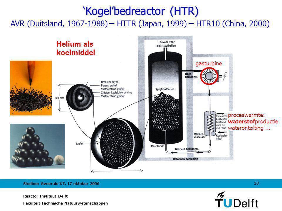 Reactor Instituut Delft Faculteit Technische Natuurwetenschappen 33 Studium Generale UT, 17 oktober 2006 'Kogel'bedreactor (HTR) AVR (Duitsland, 1967-
