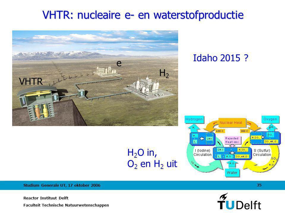Reactor Instituut Delft Faculteit Technische Natuurwetenschappen 35 Studium Generale UT, 17 oktober 2006 VHTR: nucleaire e- en waterstofproductie Idah