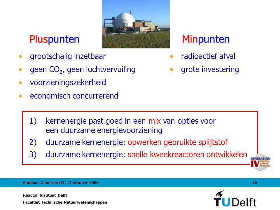 Reactor Instituut Delft Faculteit Technische Natuurwetenschappen 36 Studium Generale UT, 17 oktober 2006 grootschalig inzetbaar geen CO 2, geen luchtvervuiling voorzieningszekerheid economisch concurrerend PluspuntenMinpunten Pluspunten Minpunten radioactief afval grote investering 1)kernenergie past goed in een mix van opties voor een duurzame energievoorziening 2)duurzame kernenergie: opwerken gebruikte splijtstof 3)duurzame kernenergie: snelle kweekreactoren ontwikkelen