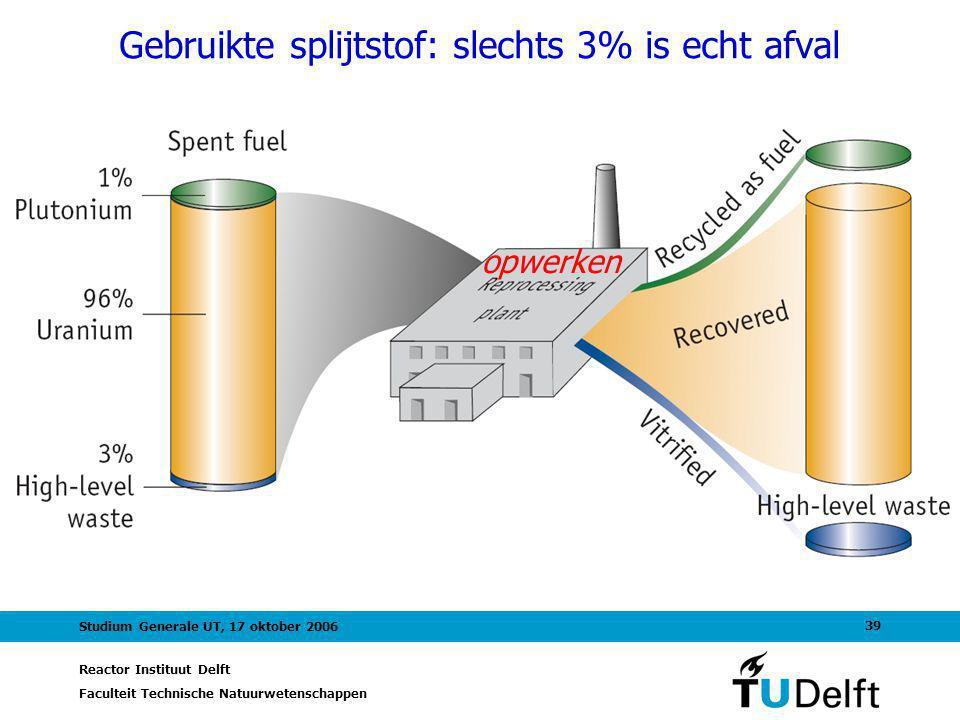 Reactor Instituut Delft Faculteit Technische Natuurwetenschappen 39 Studium Generale UT, 17 oktober 2006 Gebruikte splijtstof: slechts 3% is echt afva