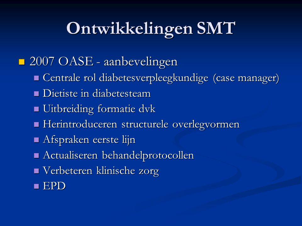 Ontwikkelingen SMT 2007 OASE - aanbevelingen 2007 OASE - aanbevelingen Centrale rol diabetesverpleegkundige (case manager) Centrale rol diabetesverple