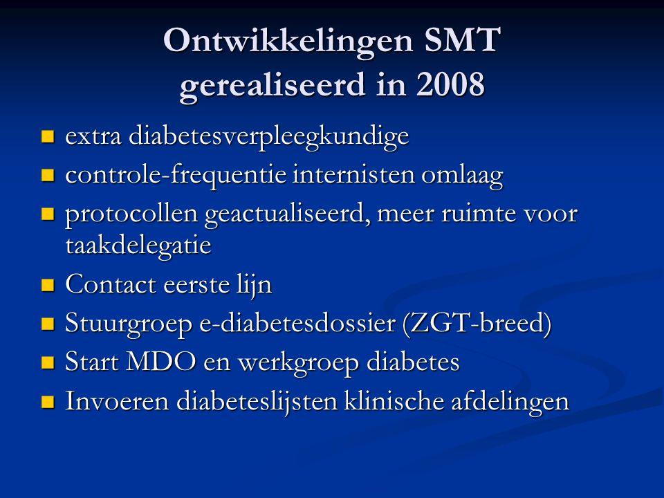 Ontwikkelingen SMT gerealiseerd in 2008 extra diabetesverpleegkundige extra diabetesverpleegkundige controle-frequentie internisten omlaag controle-fr