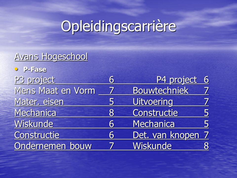 Opleidingscarrière Avans Hogeschool K-Fase K-Fase K1 project7K2 project7 Bouwmethodieken 5Klimaatinstall.3 Constr.