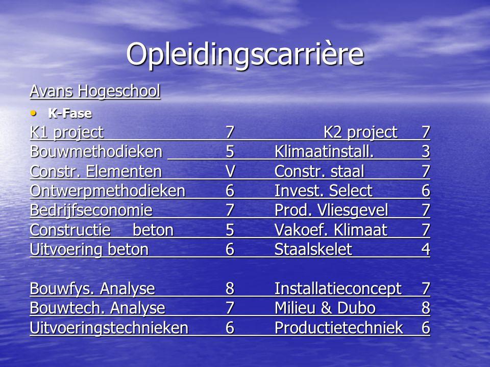 Werkervaring Gekoppeld aan de studie Orienterend stage gelopen bij Hurks Bouw & Vastgoed te Eindhoven als Ass.