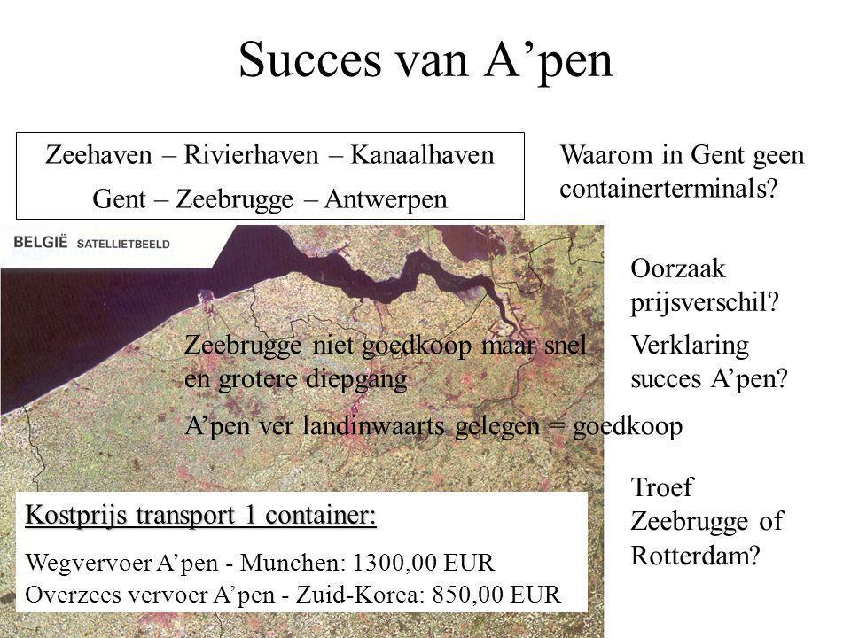 Succes van A'pen Zeehaven – Rivierhaven – Kanaalhaven Gent – Zeebrugge – Antwerpen Waarom in Gent geen containerterminals? Kostprijs transport 1 conta