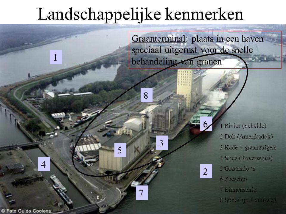 Begrippen Kaai: = Rand van een dok waar een schip aanlegt Terminal : = Plaats in een (lucht)haven, speciaal uitgerust voor de snelle behandeling van goederen of personen.