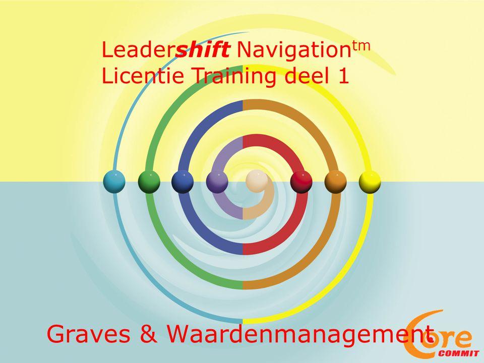 Graves & Waardenmanagement Leadershift Navigation tm Licentie Training deel 1