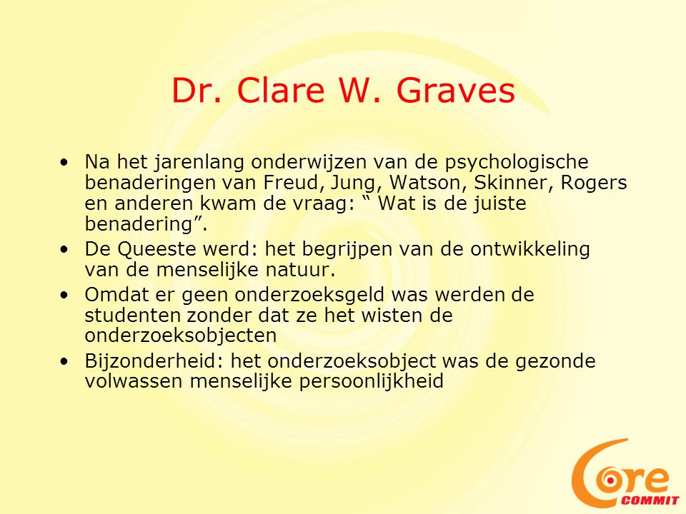 Dr.Clare W.