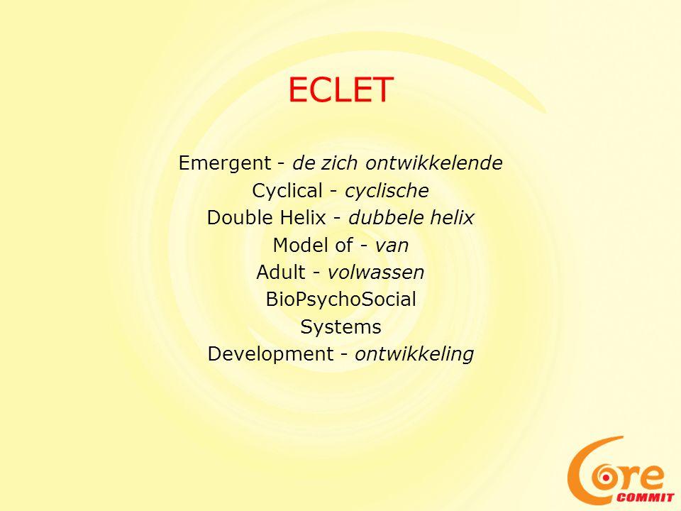 ECLET Emergent - de zich ontwikkelende Cyclical - cyclische Double Helix - dubbele helix Model of - van Adult - volwassen BioPsychoSocial Systems Development - ontwikkeling