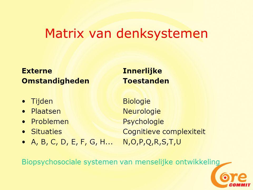 Matrix van denksystemen Externe Innerlijke OmstandighedenToestanden TijdenBiologie PlaatsenNeurologie ProblemenPsychologie SituatiesCognitieve complex