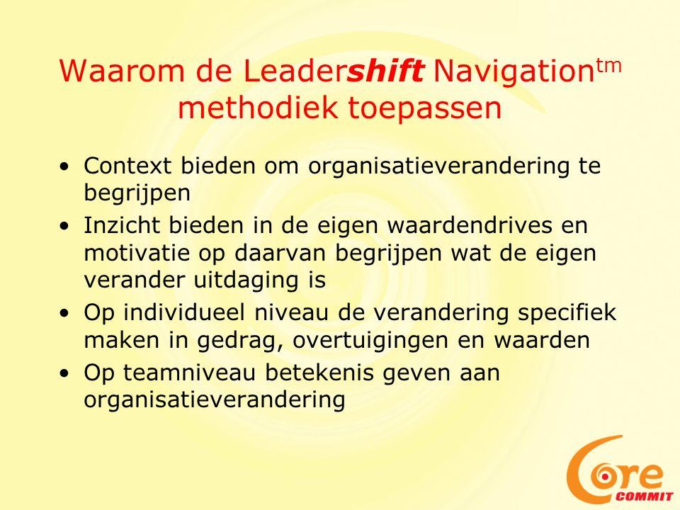 Waarom de Leadershift Navigation tm methodiek toepassen Context bieden om organisatieverandering te begrijpen Inzicht bieden in de eigen waardendrives en motivatie op daarvan begrijpen wat de eigen verander uitdaging is Op individueel niveau de verandering specifiek maken in gedrag, overtuigingen en waarden Op teamniveau betekenis geven aan organisatieverandering