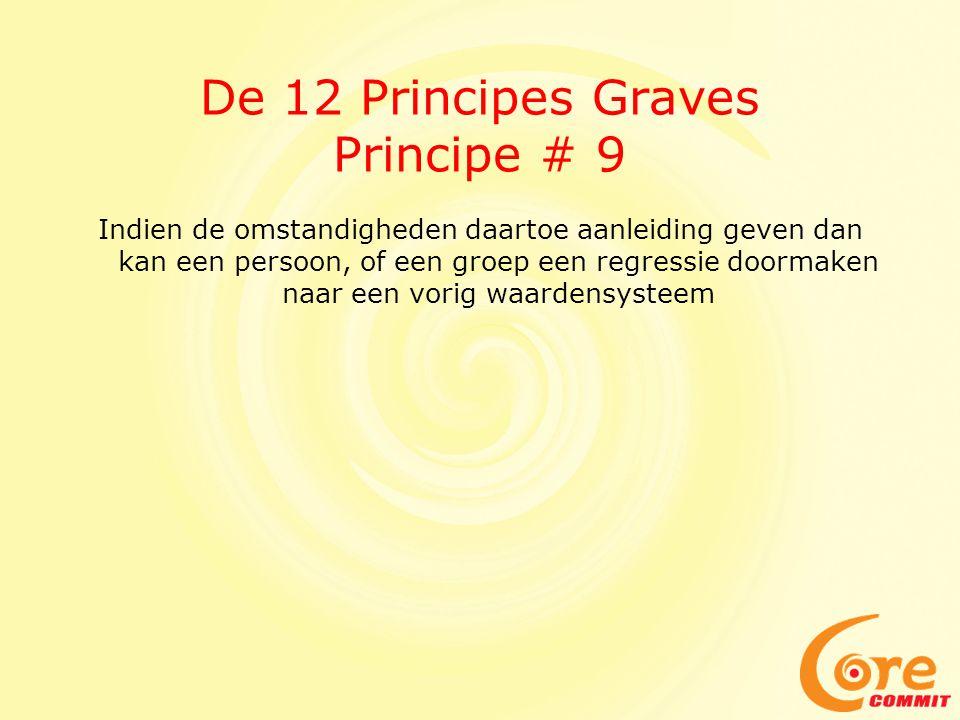 De 12 Principes Graves Principe # 9 Indien de omstandigheden daartoe aanleiding geven dan kan een persoon, of een groep een regressie doormaken naar een vorig waardensysteem