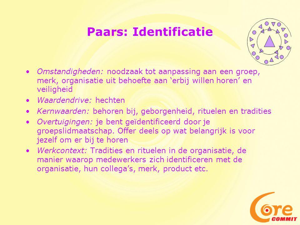 Paars: Identificatie Omstandigheden: noodzaak tot aanpassing aan een groep, merk, organisatie uit behoefte aan 'erbij willen horen' en veiligheid Waar