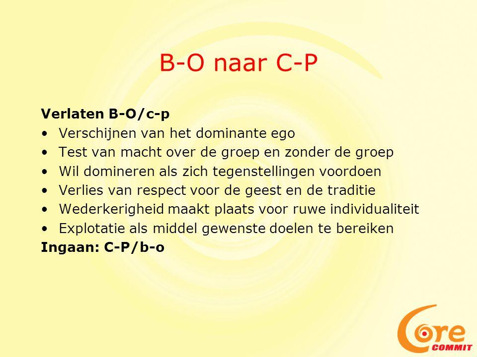 B-O naar C-P Verlaten B-O/c-p Verschijnen van het dominante ego Test van macht over de groep en zonder de groep Wil domineren als zich tegenstellingen voordoen Verlies van respect voor de geest en de traditie Wederkerigheid maakt plaats voor ruwe individualiteit Explotatie als middel gewenste doelen te bereiken Ingaan: C-P/b-o