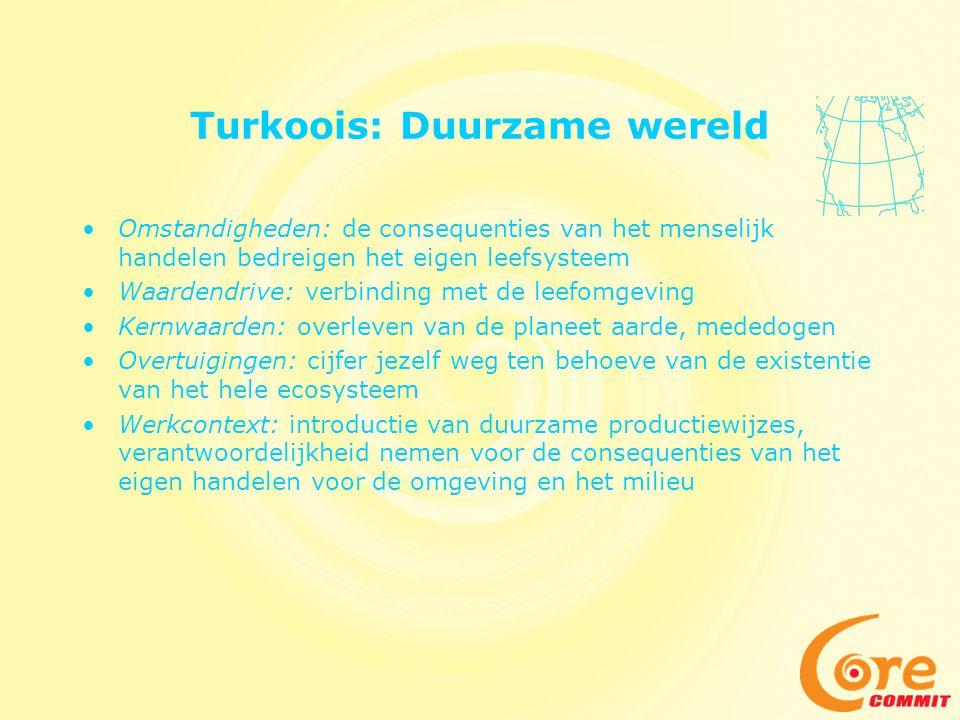 Turkoois: Duurzame wereld Omstandigheden: de consequenties van het menselijk handelen bedreigen het eigen leefsysteem Waardendrive: verbinding met de