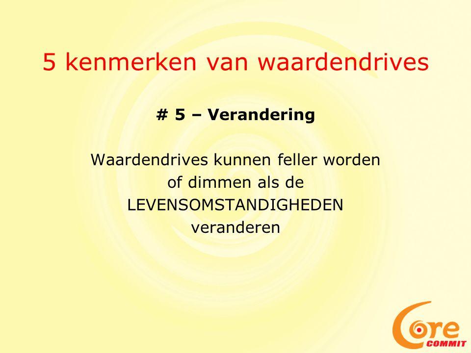 5 kenmerken van waardendrives # 5 – Verandering Waardendrives kunnen feller worden of dimmen als de LEVENSOMSTANDIGHEDEN veranderen