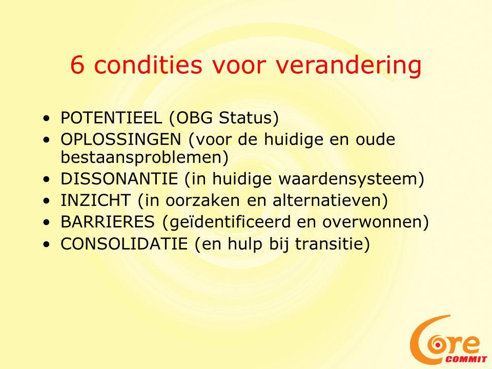 6 condities voor verandering POTENTIEEL (OBG Status) OPLOSSINGEN (voor de huidige en oude bestaansproblemen) DISSONANTIE (in huidige waardensysteem) INZICHT (in oorzaken en alternatieven) BARRIERES (geïdentificeerd en overwonnen) CONSOLIDATIE (en hulp bij transitie)