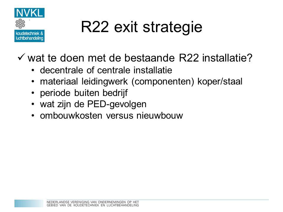 R22 exit strategie wat te doen met de bestaande R22 installatie? decentrale of centrale installatie materiaal leidingwerk (componenten) koper/staal pe