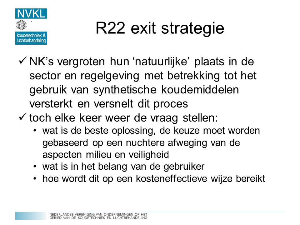 R22 exit strategie NK's vergroten hun 'natuurlijke' plaats in de sector en regelgeving met betrekking tot het gebruik van synthetische koudemiddelen v