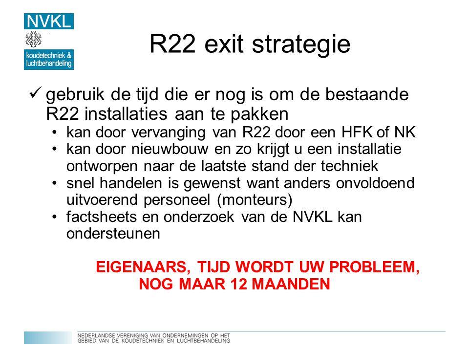R22 exit strategie gebruik de tijd die er nog is om de bestaande R22 installaties aan te pakken kan door vervanging van R22 door een HFK of NK kan doo