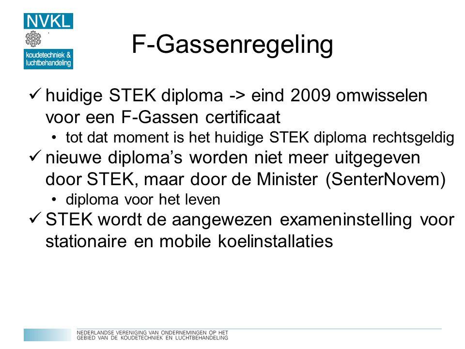 F-Gassenregeling huidige STEK diploma -> eind 2009 omwisselen voor een F-Gassen certificaat tot dat moment is het huidige STEK diploma rechtsgeldig ni